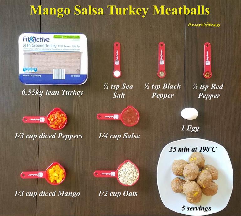 mango salsa turkey meatballs recipe